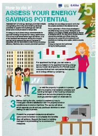 Energy savings potential